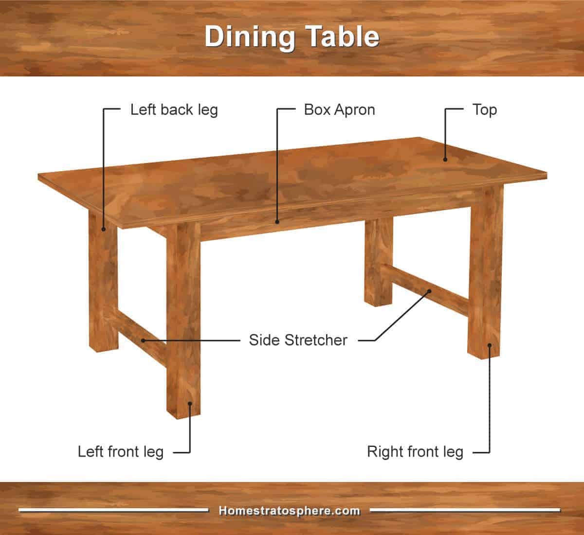 Parts of a dining room table - diagram