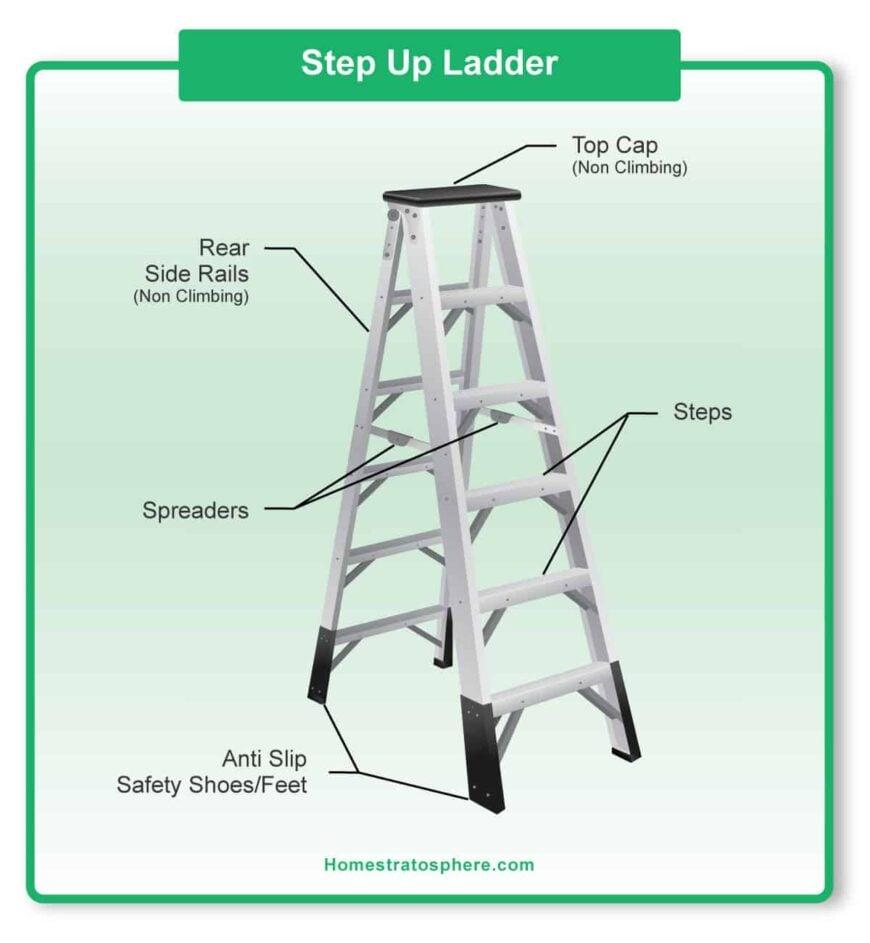 Diagram Reading A Ladder Diagram Full Version Hd Quality Ladder Diagram Goodschematicgeeks Varosrl It