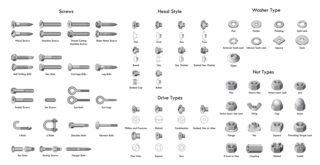 Types of screws, screwheads, nuts and bolts chart