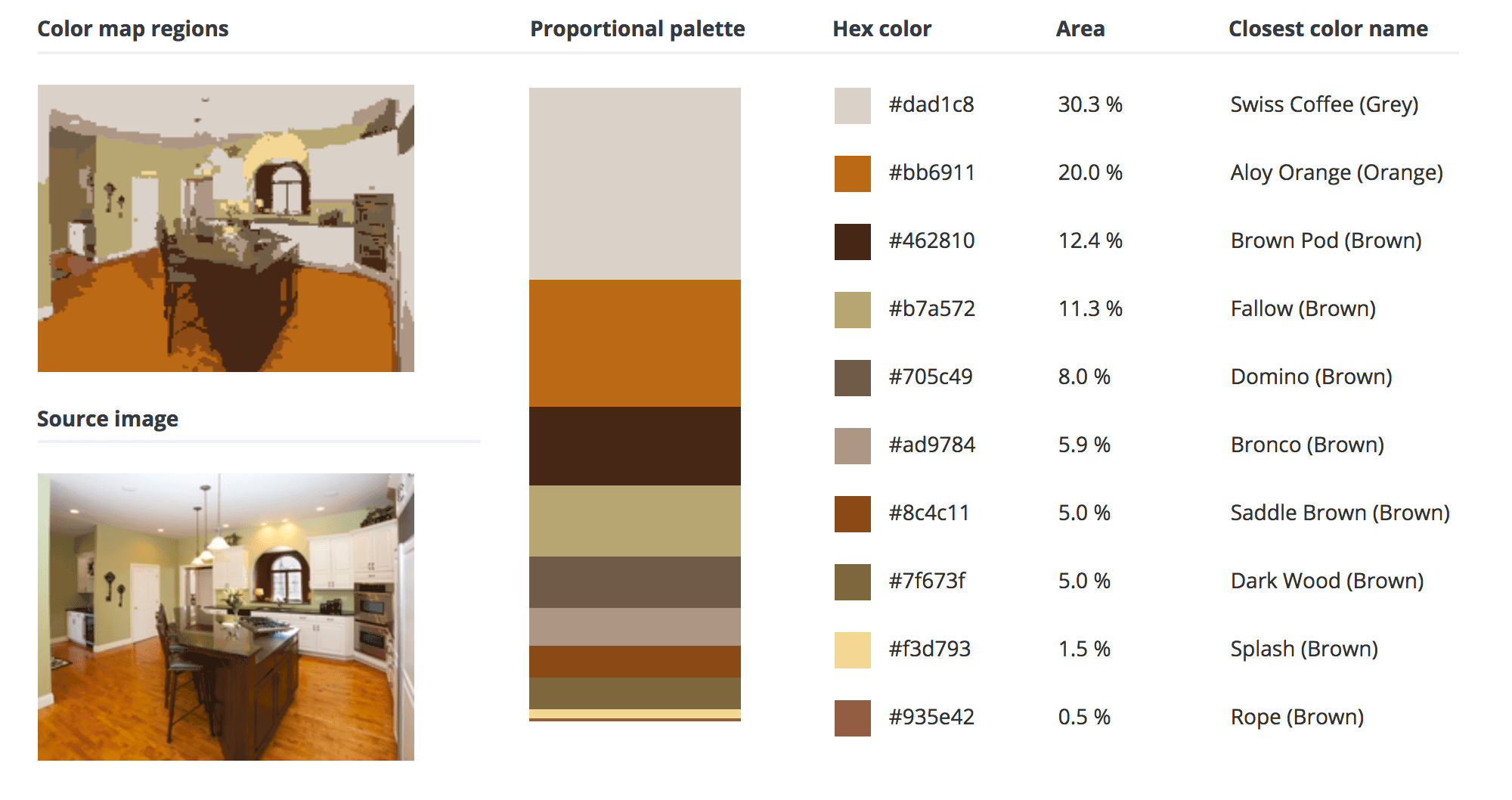 Green room combined with grey, orange and brown.