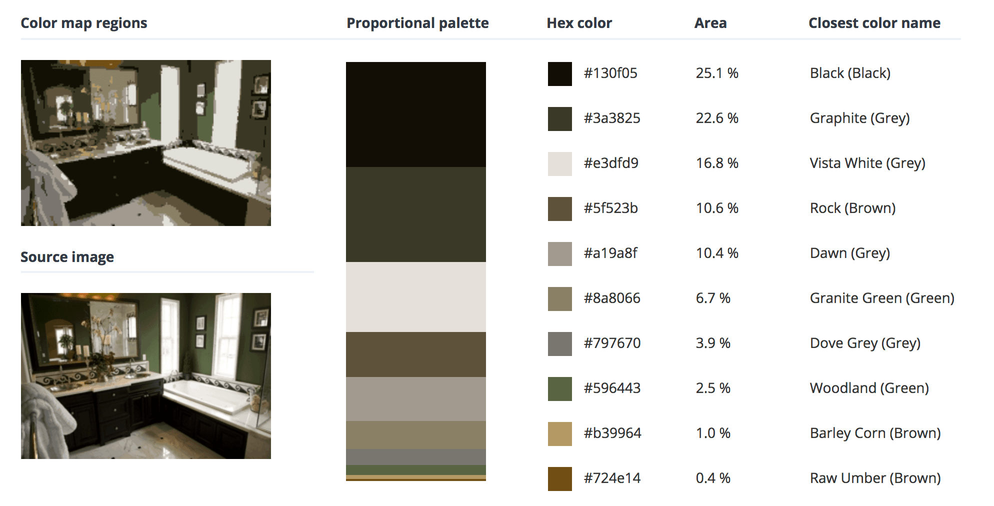 Green room combined with black, grey and brown.