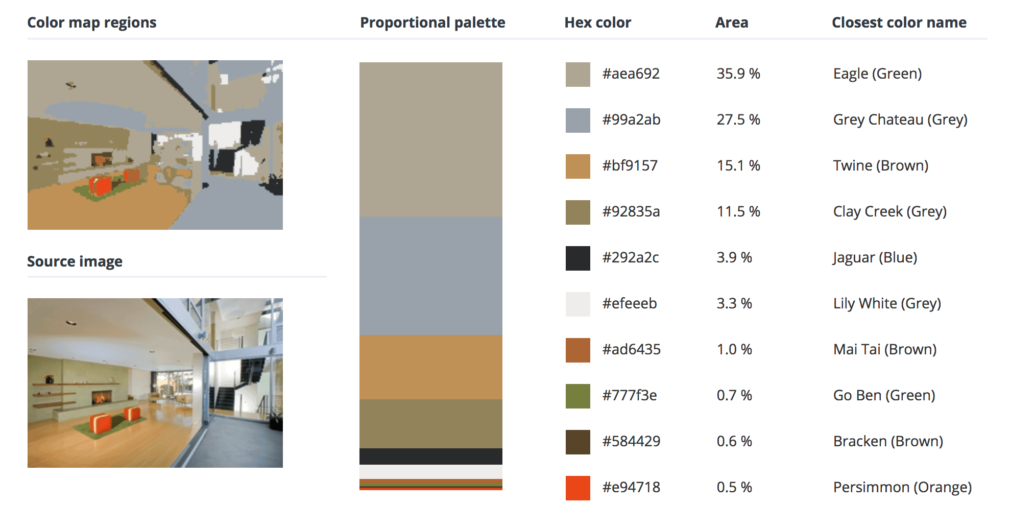 Green room combined with grey, brown, blue and orange.