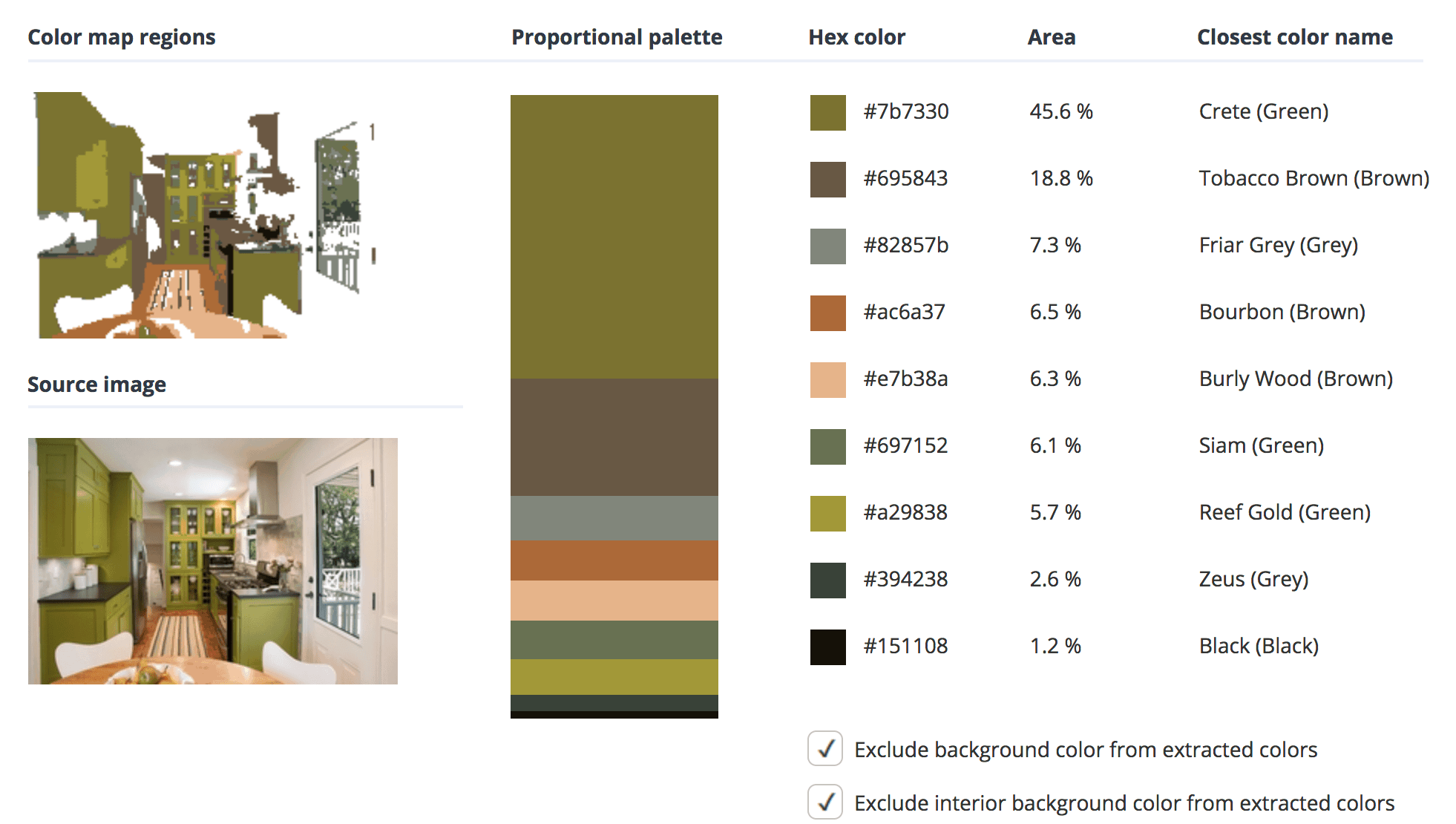 Green room combined with brown, grey and black.