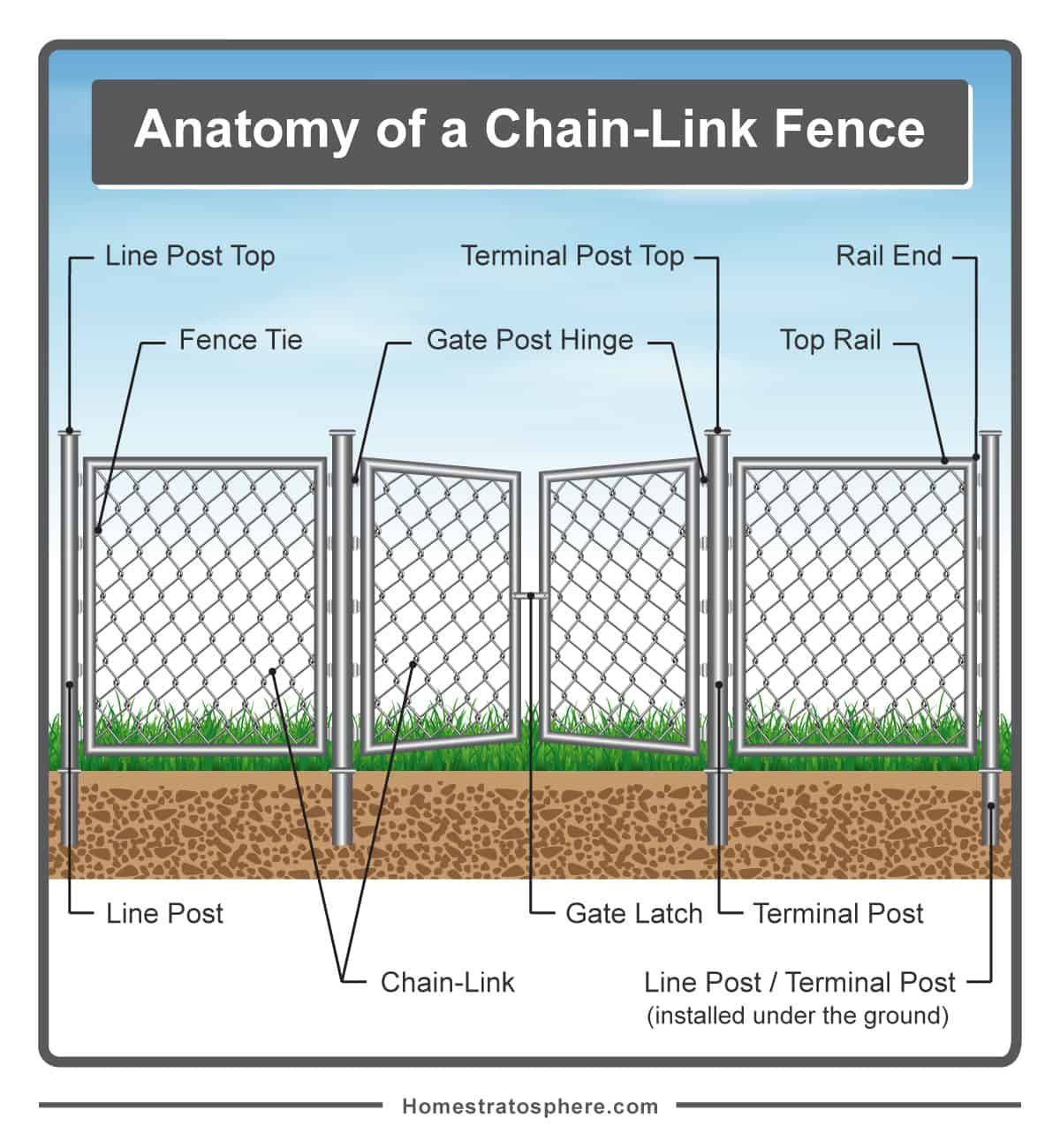 diagram of chain link fence diagram of fence #1