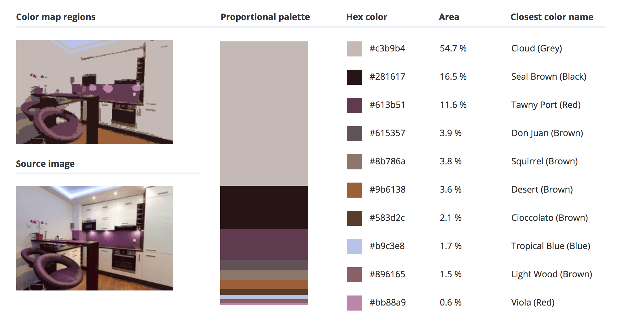 Purple room combined with grey, black, red, brown and blue.