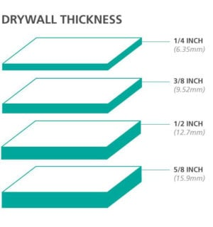 Diagram showing different thicknesses of drywall