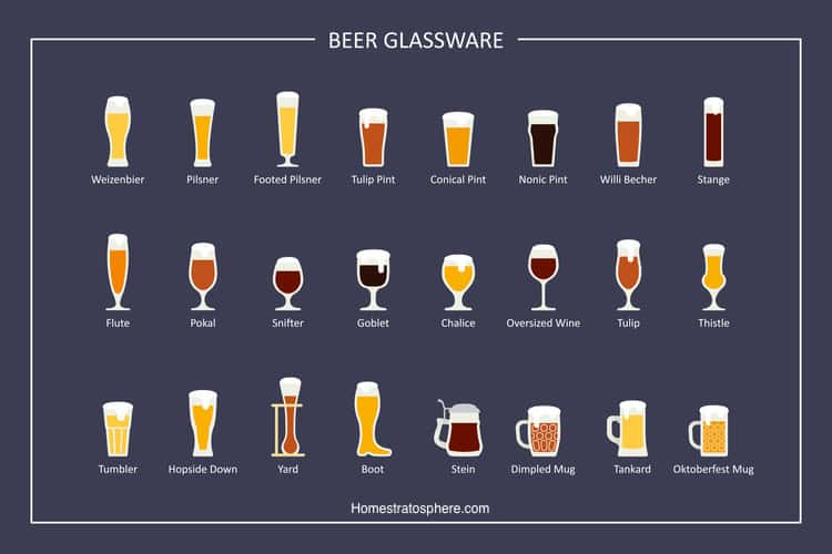 Chart: The 24 Types of Beer Glasses