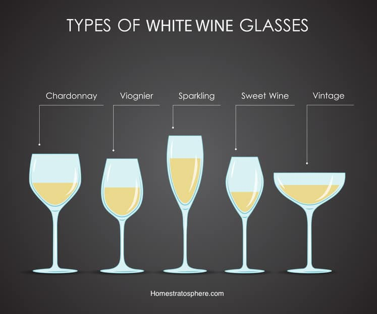 Chart: The 5 Types of White Wine Glasses