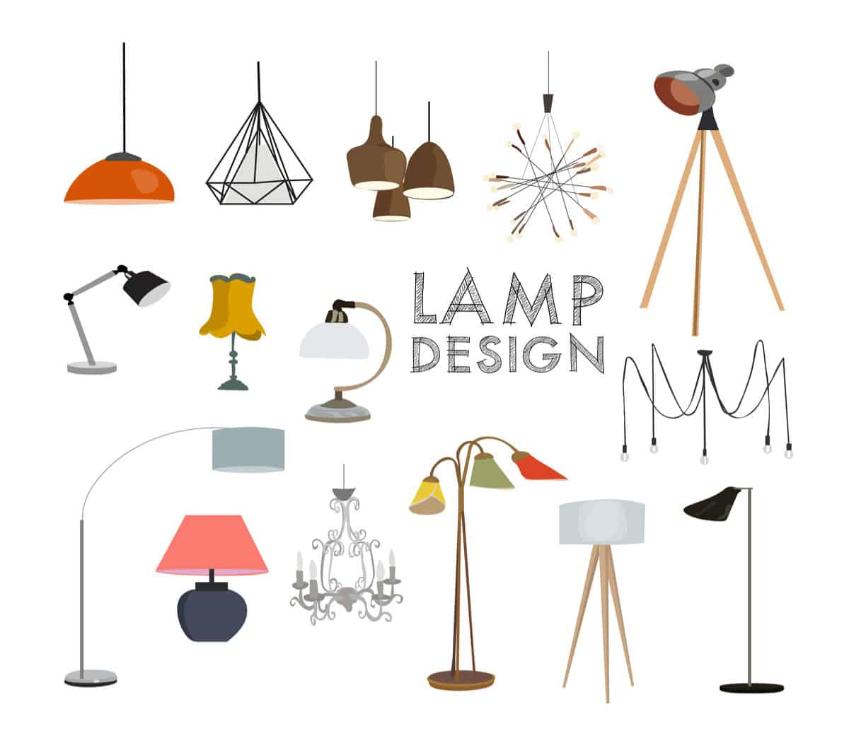 Parts of a lamp table and floor lamp diagram aloadofball
