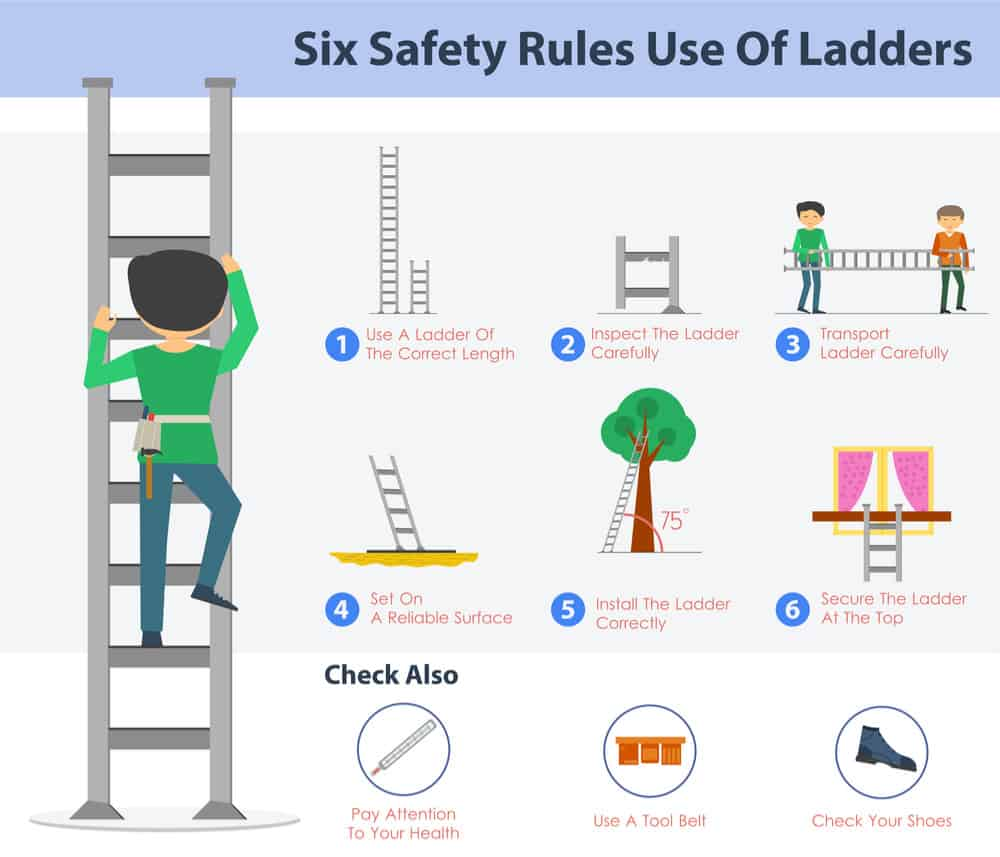 6 ladder safety tips chart