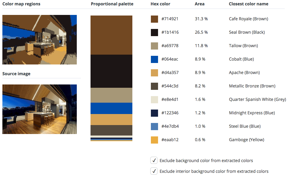Black room combined with brown, blue, grey and yellow.