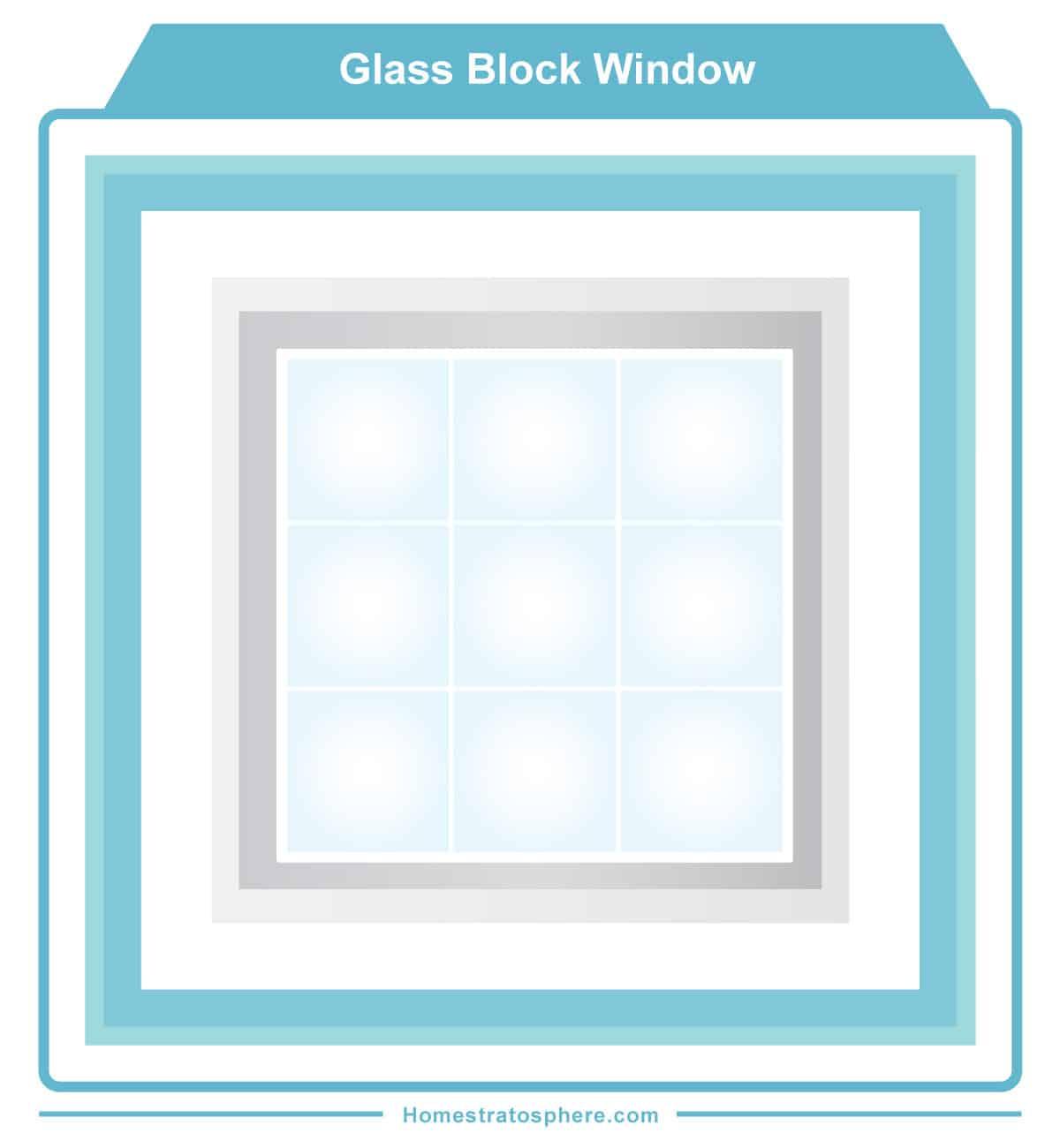 Glass Block Window diagram