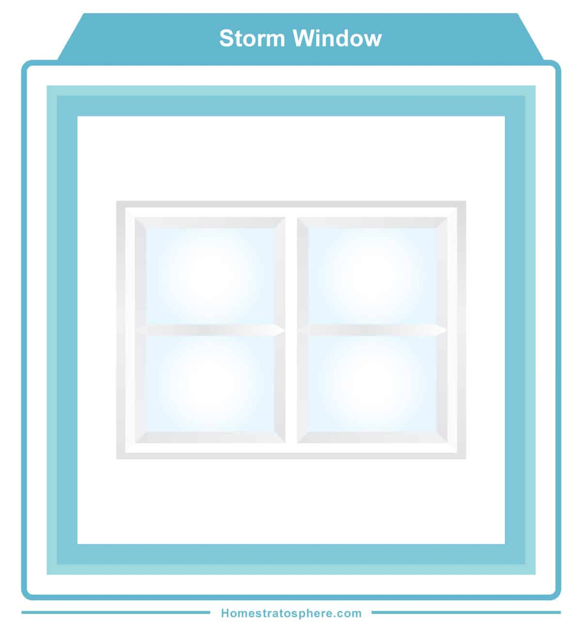 Storm Window diagram