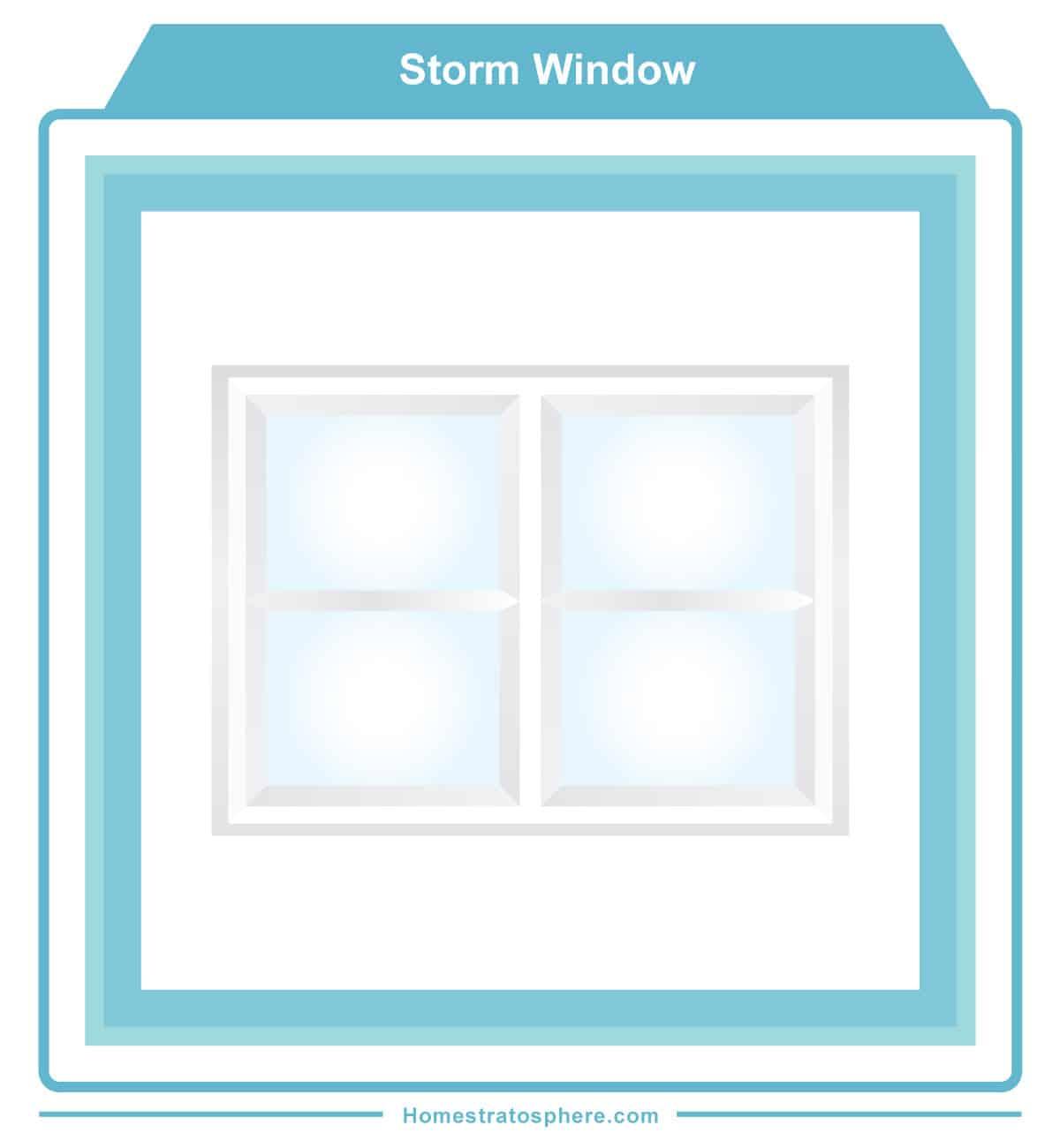 Storm Window diagram