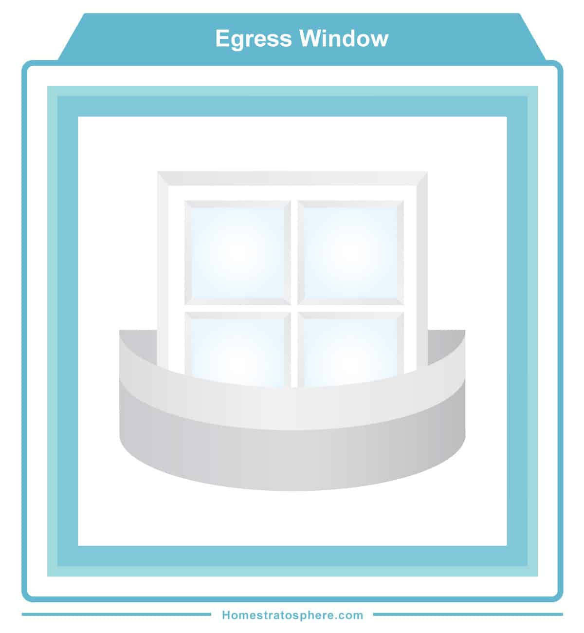 Egress Window diagram
