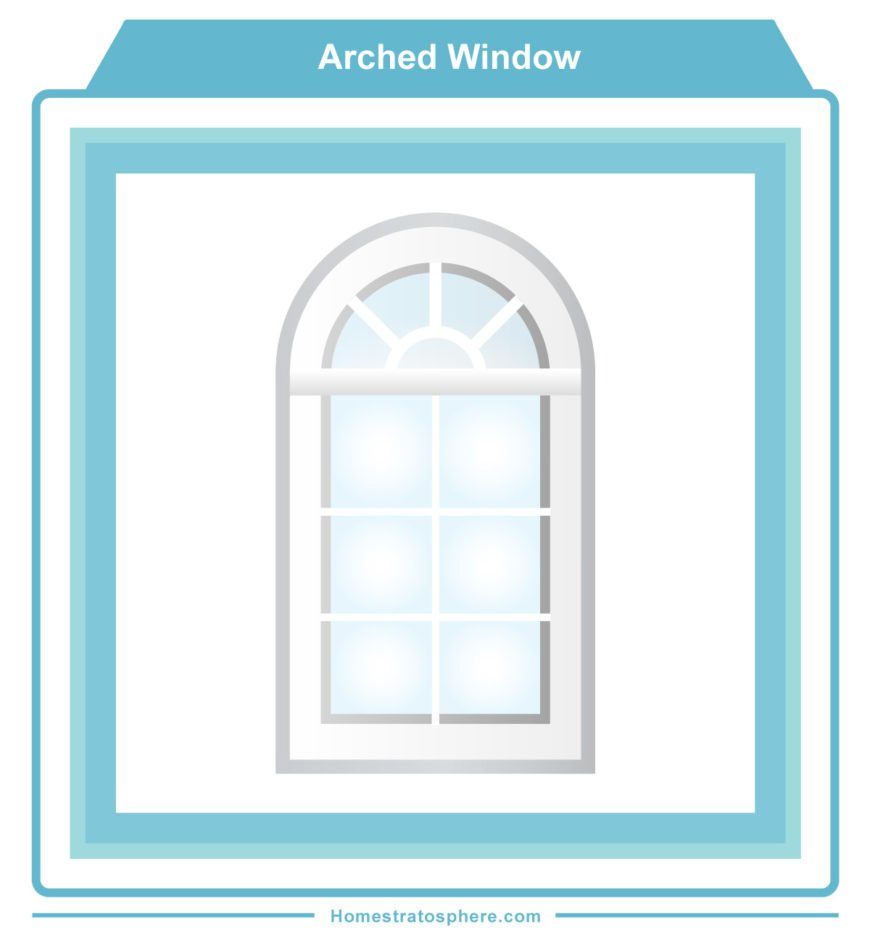 Arched window diagram example