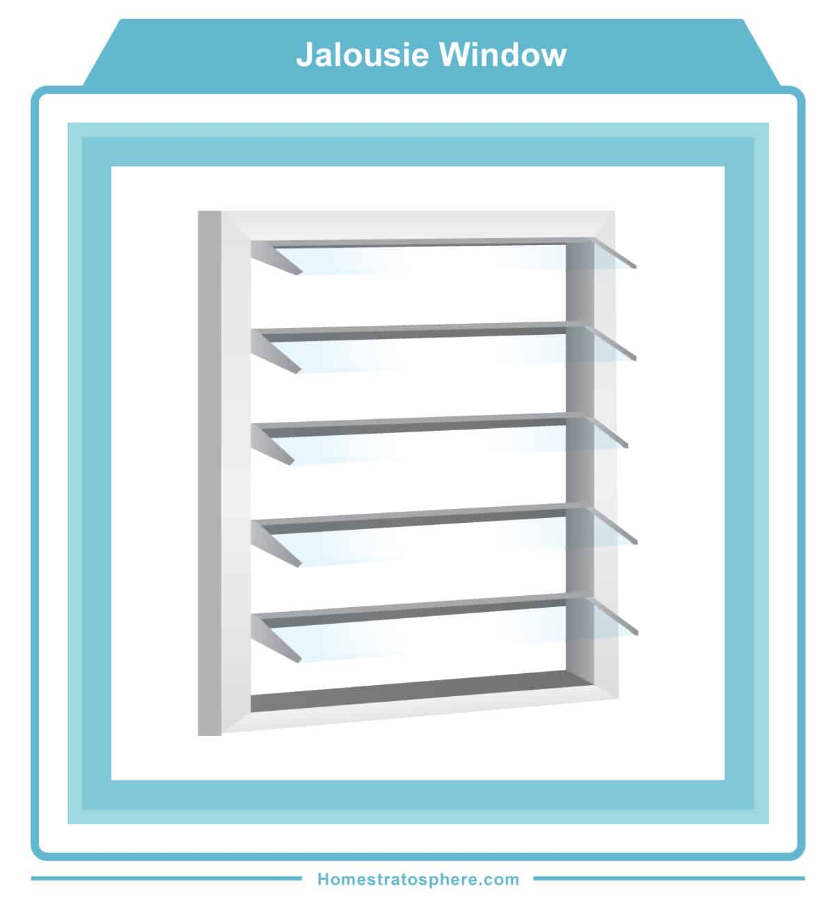 Jalousie Style Window Diagram