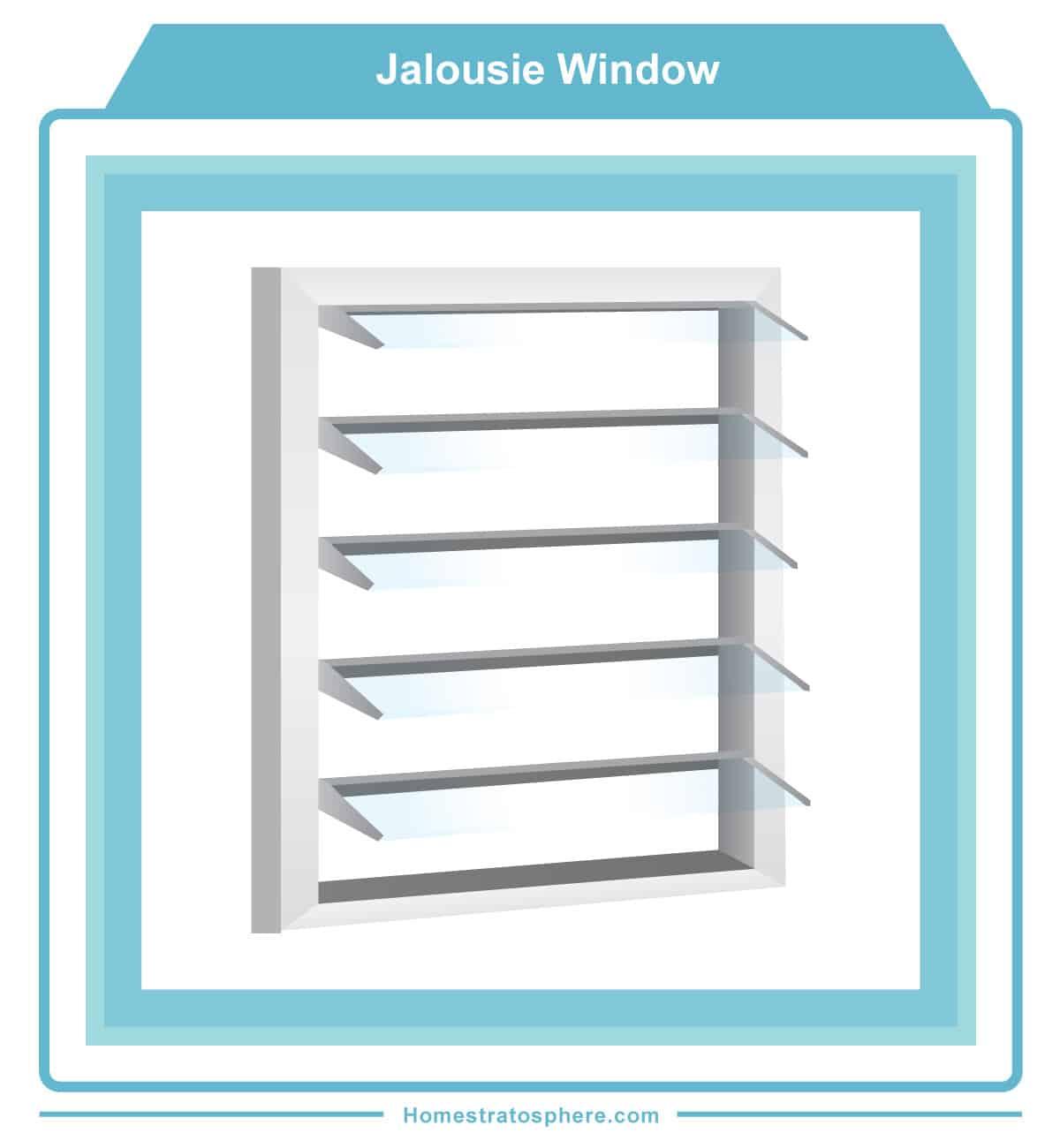 Jalousie style window (diagram)