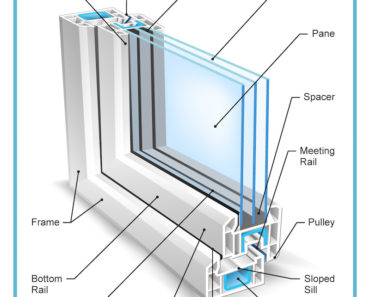 Cross section diagram of a window and window frame