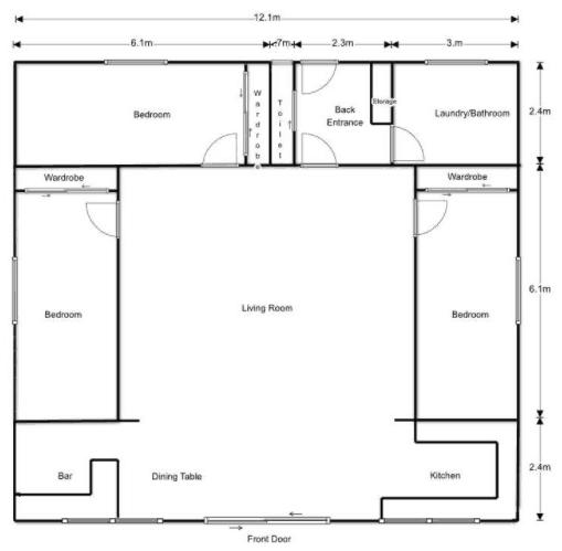 Floorplanner Layout