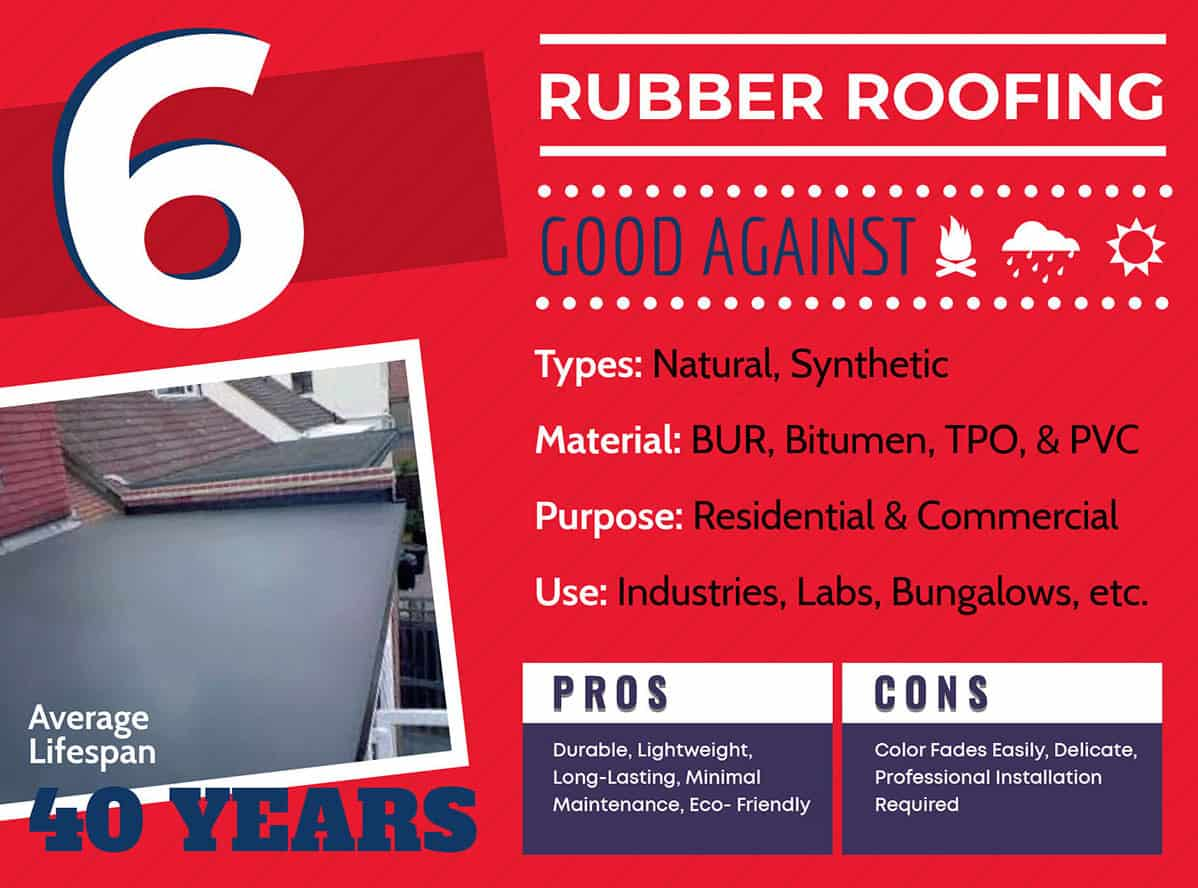 Rubber roofing lifespan graphic and info