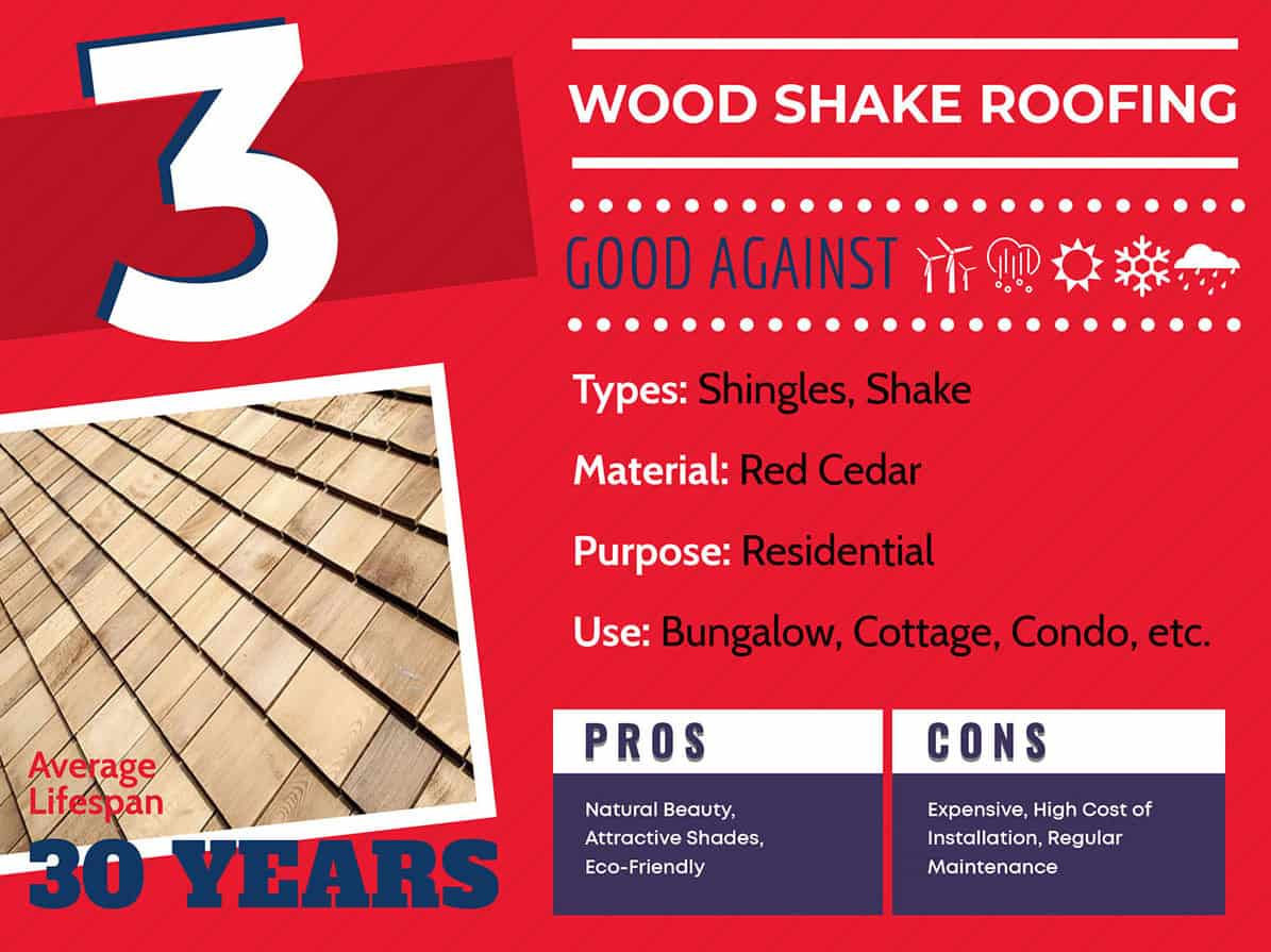 Wood shake roof lifespan graphic