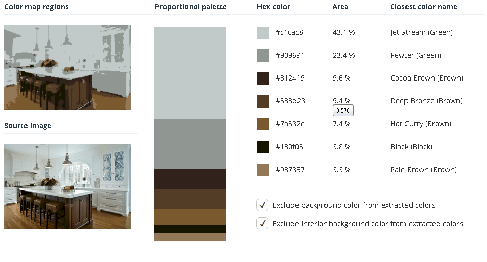 Traditional kitchen combined with brown.