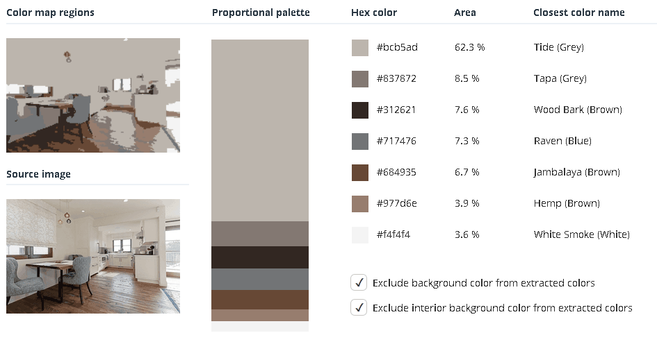 White kitchen combined with grey and brown.