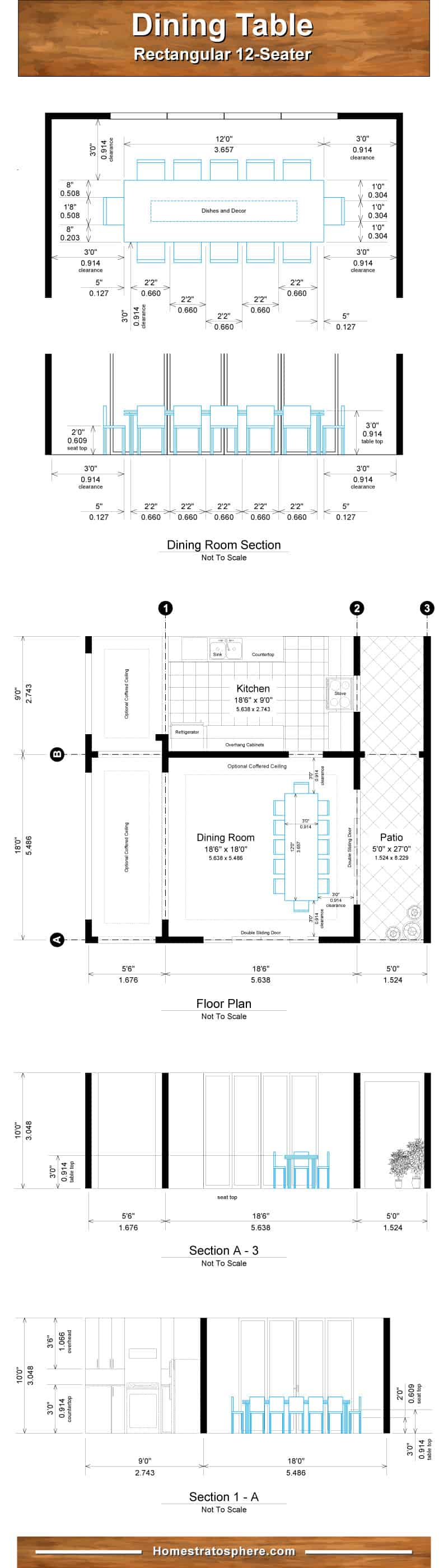 Chart diagram of dining room and table dimensions for 12 people.