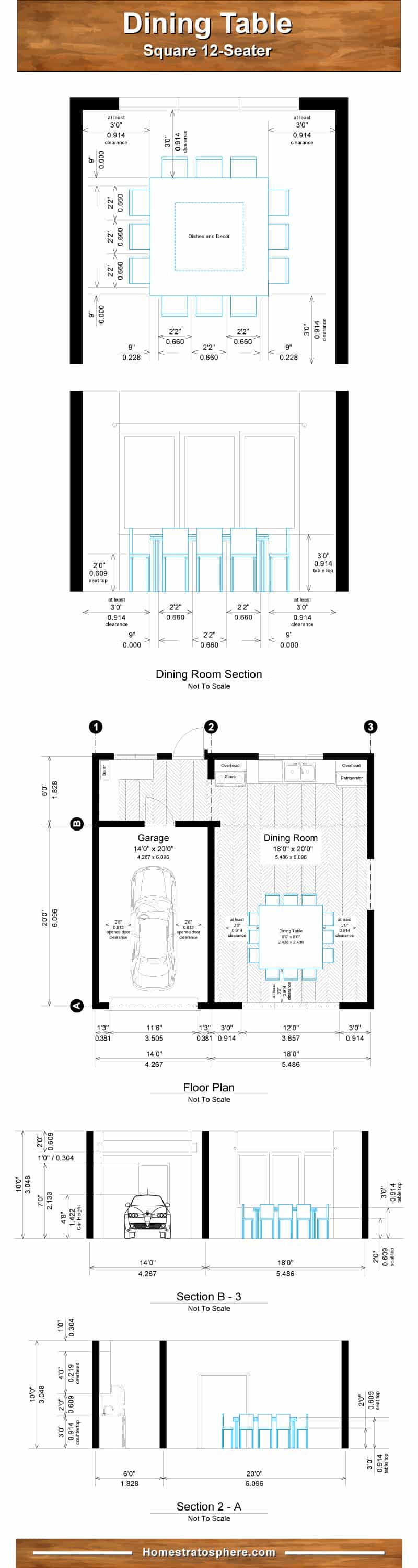 Square dining table dimensions chart for 12 people