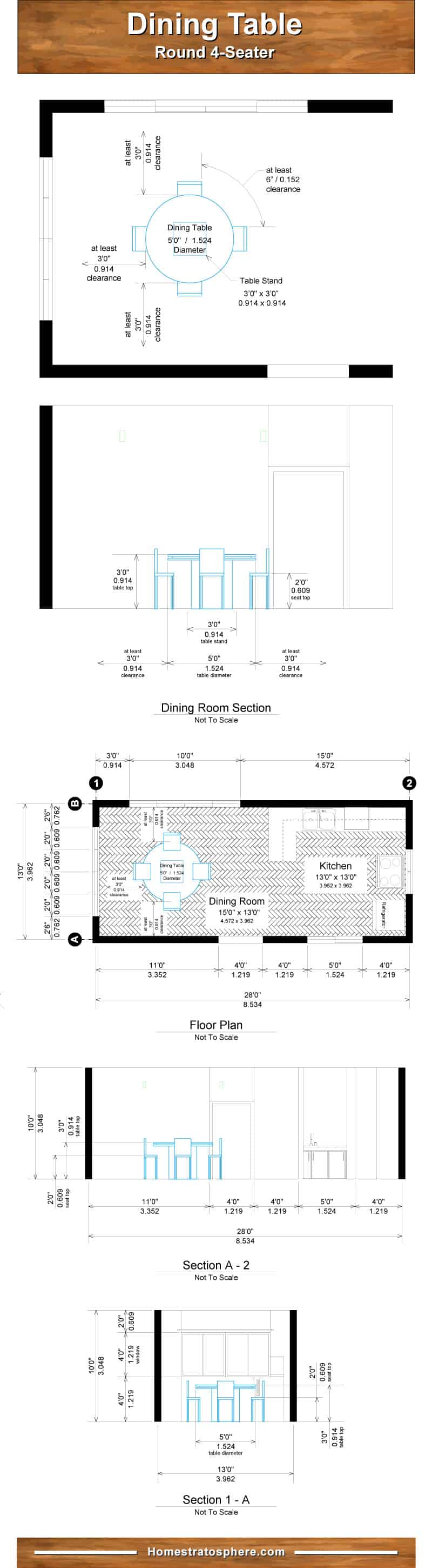 Round dining table dimensions chart for 4 people