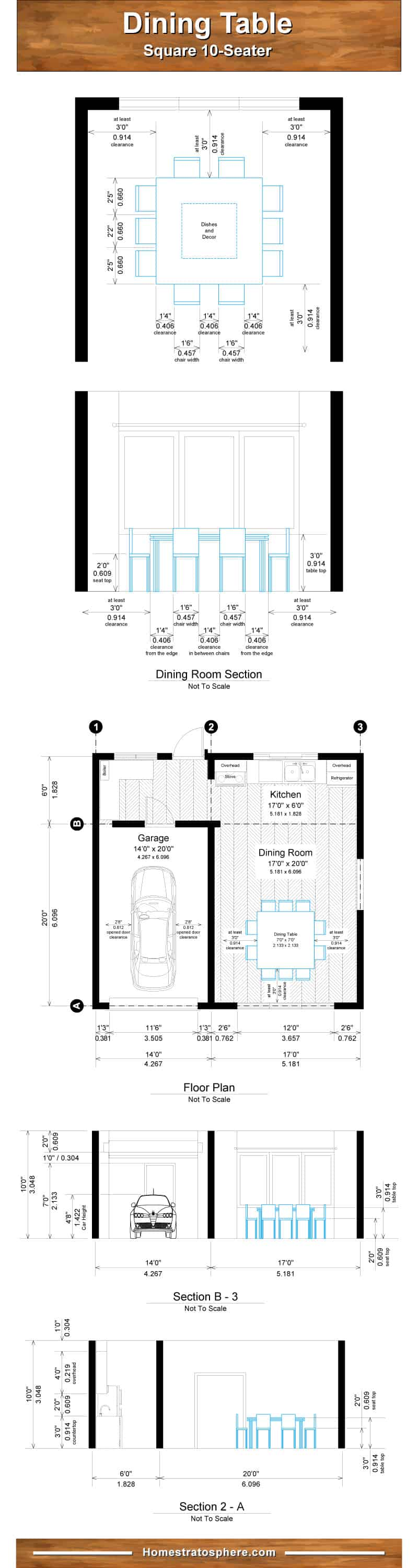 Square dining table dimensions chart for 10 people