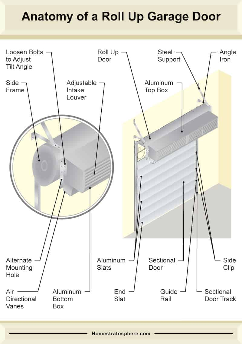 Roll-up-style garage door parts (diagram)