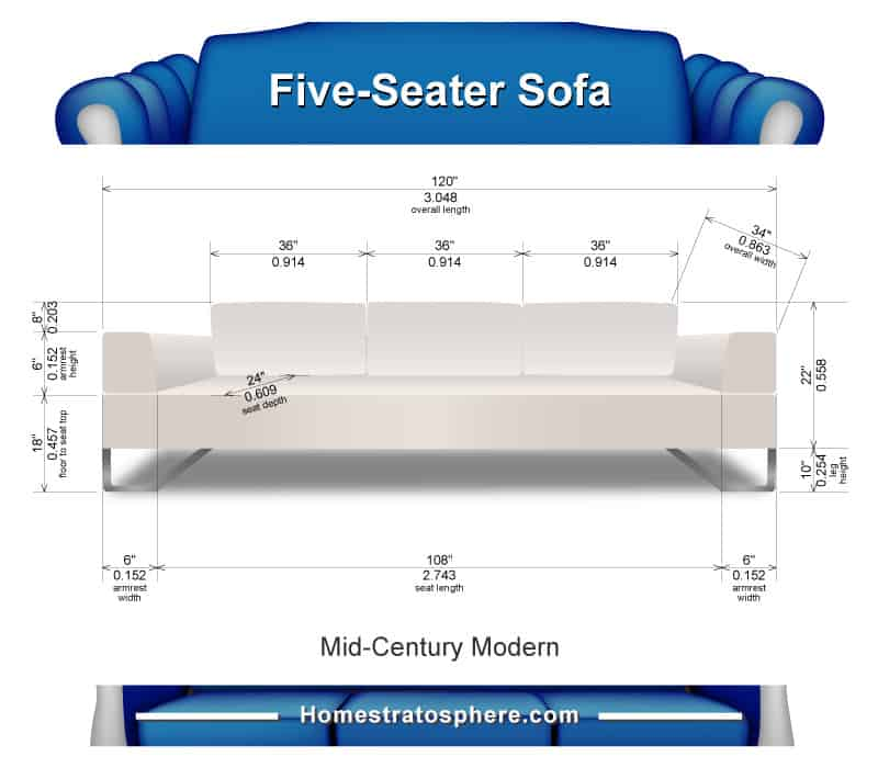 Sofa dimensions for 5 people (custom chart)