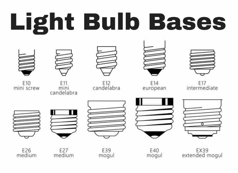 Chart of light bulb bases