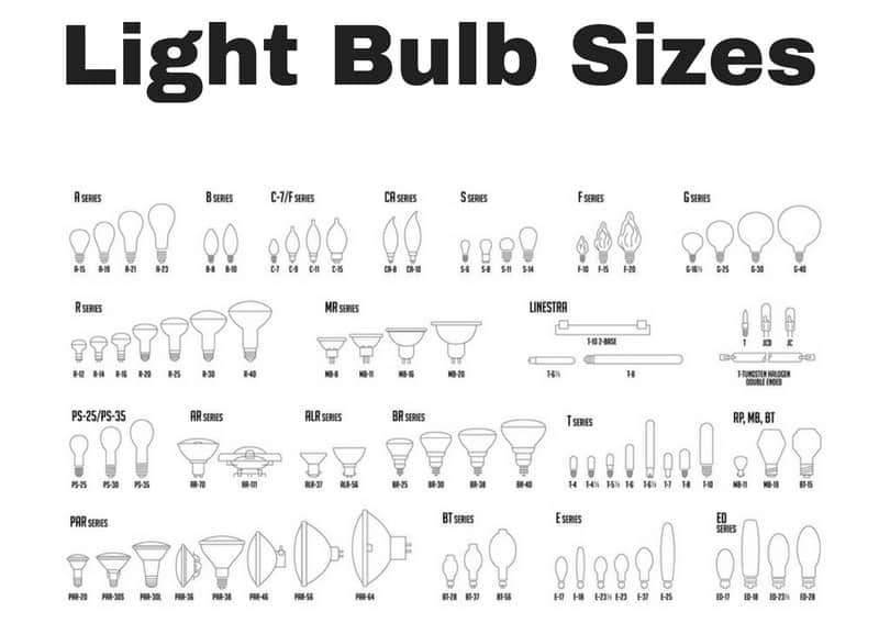 Chart of light bulb sizes
