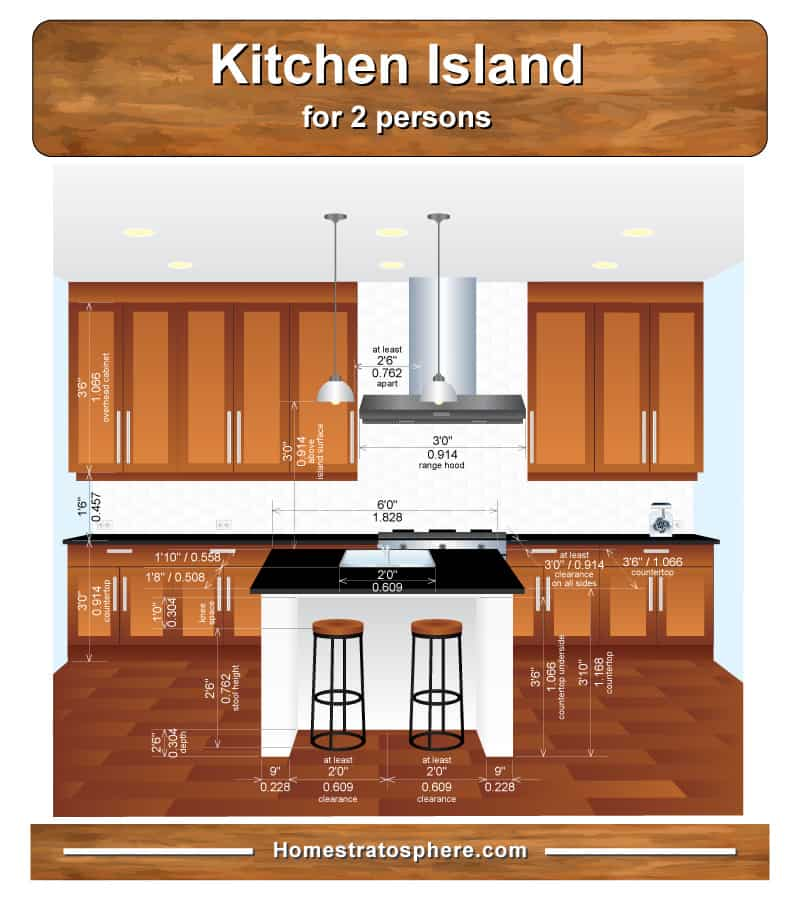 Kitchen island dimensions for 2-seat island