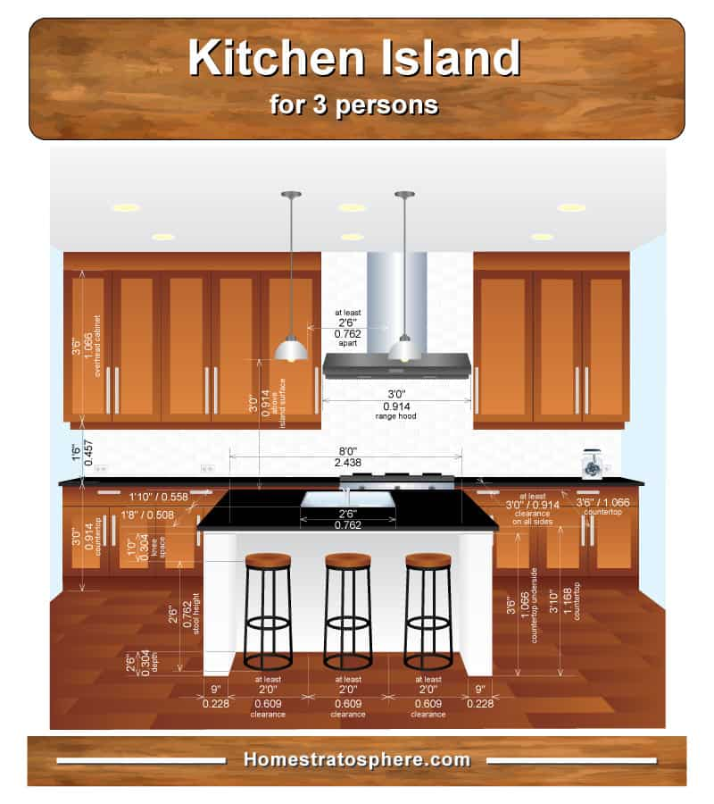 Kitchen island dimensions for 3-seat island