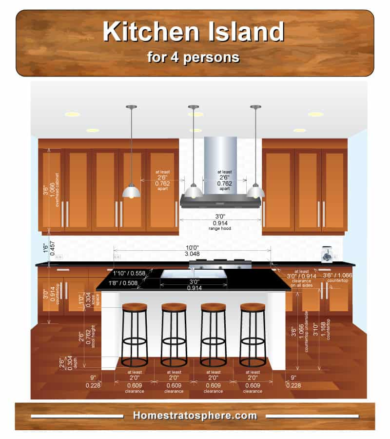 Kitchen island dimensions for 4 seat island
