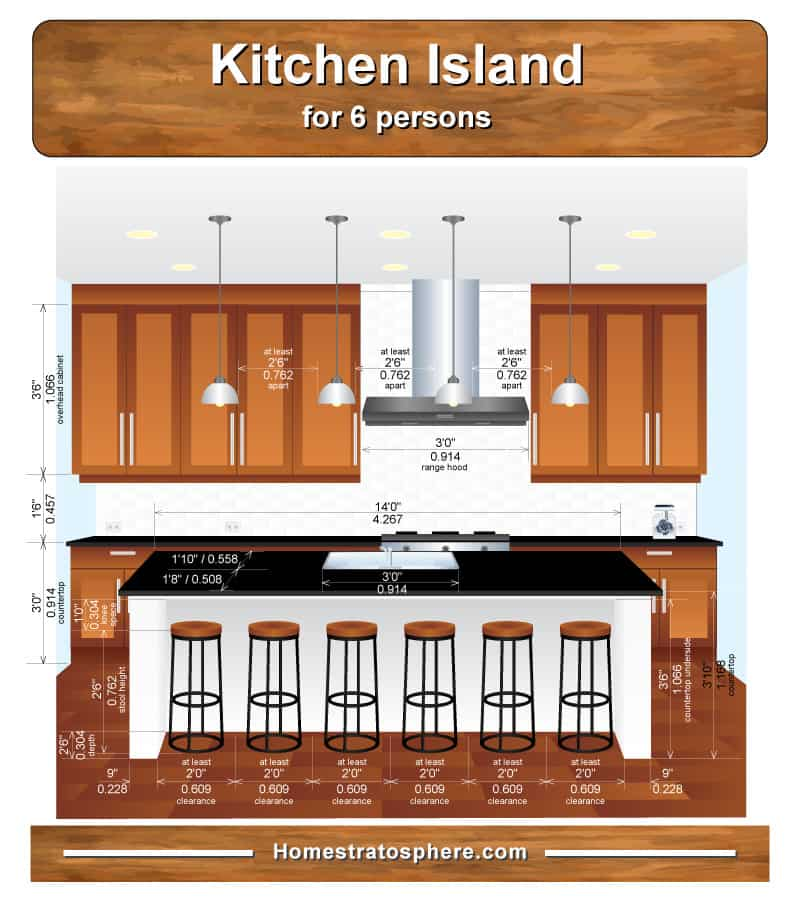Kitchen island dimensions for 6-seat island
