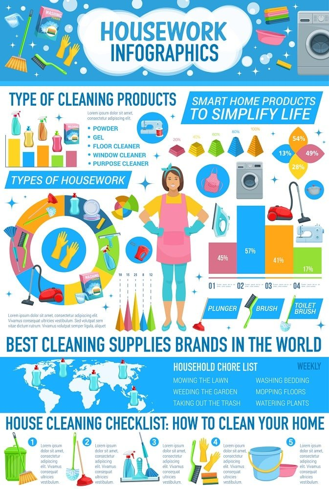 This is a colorful infographics illustration of the various housework that needs attending to.