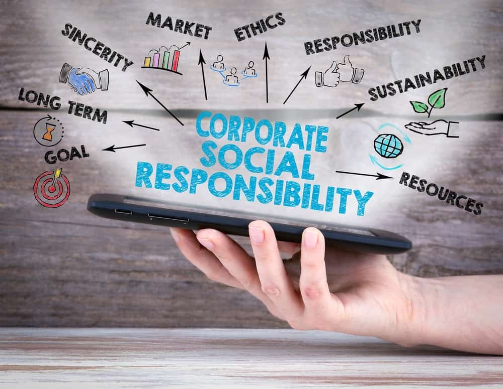 A hand holding a mobile phone with the words Corporate Social Responsibility above it with arrows pointing to associated values.