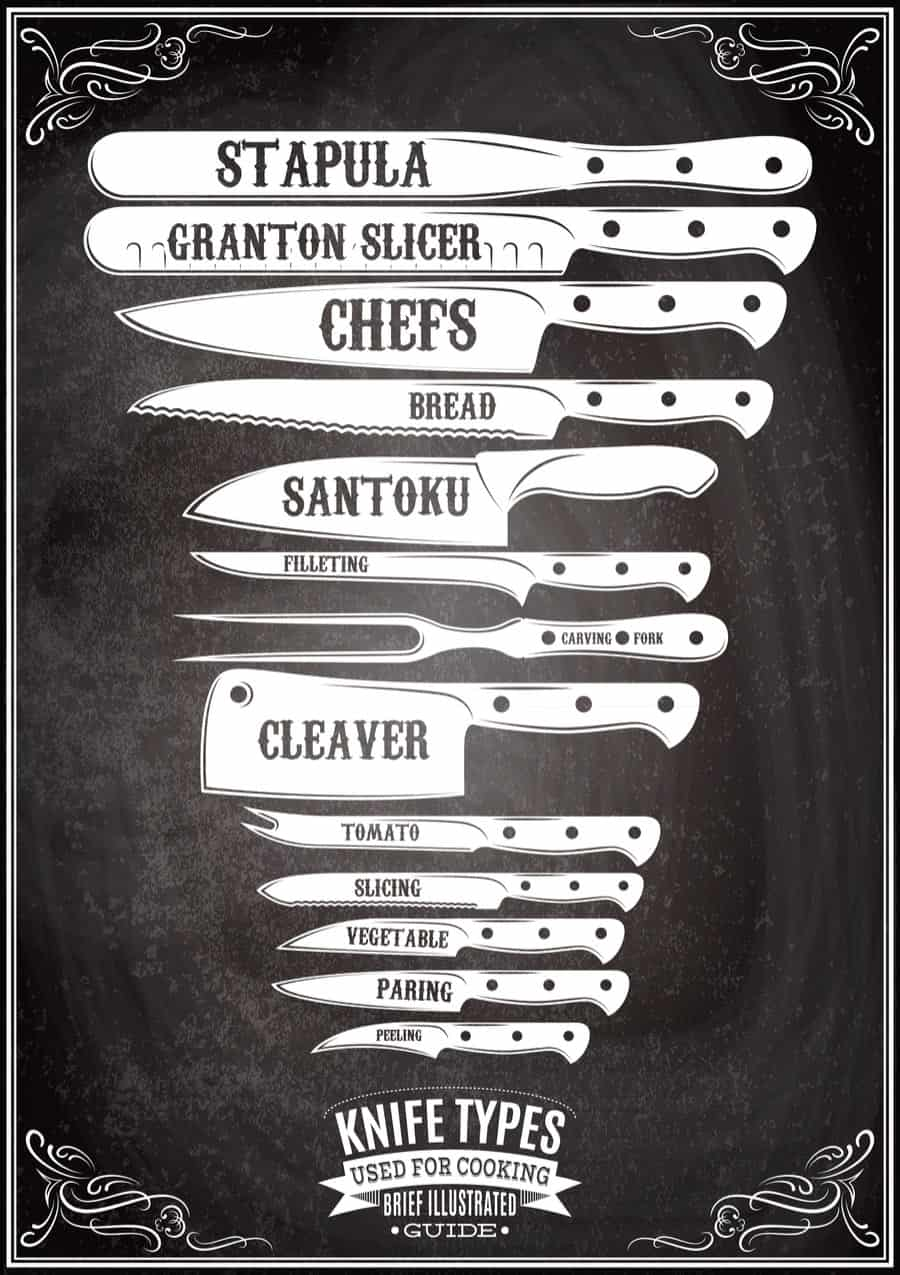 Types of kitchen knives chart