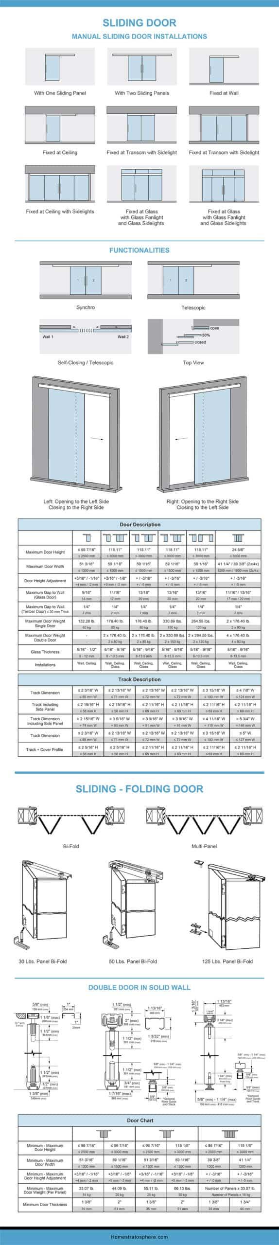 Types of sliding doors chart
