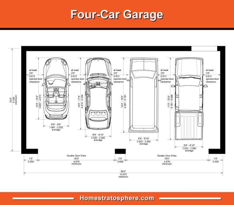 Illustrated diagram of 4-car garage dimensions