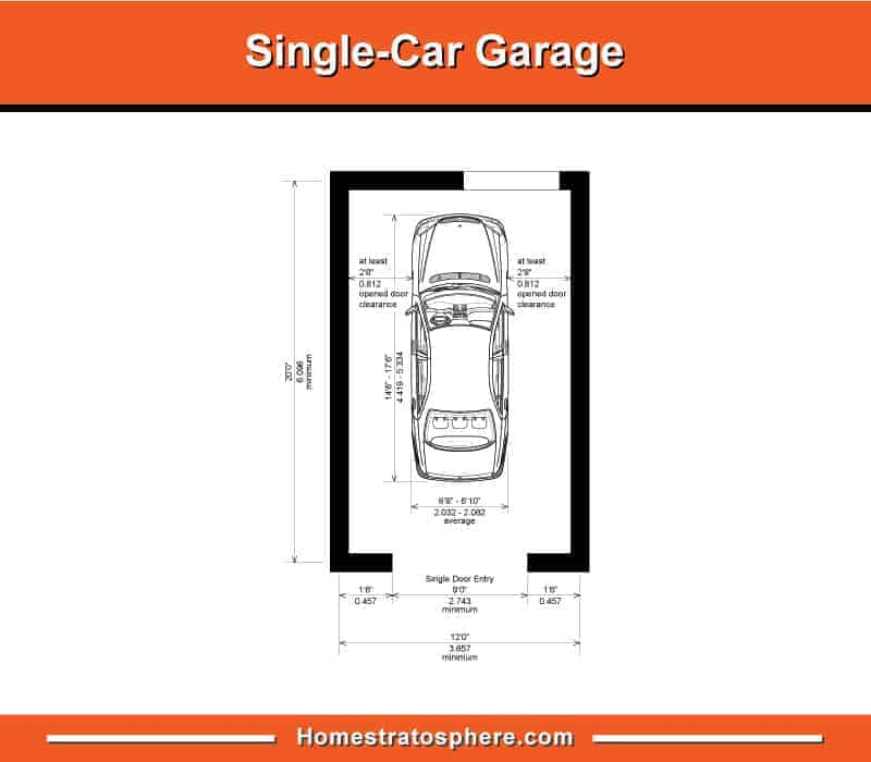 Illustrated diagram of 1-car garage dimensions