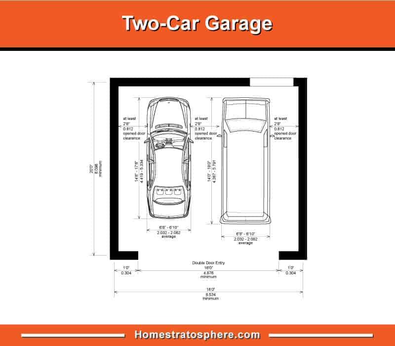 Illustrated diagram of 2-car garage dimensions