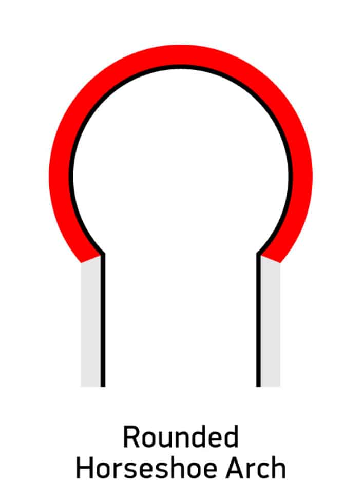 Rounded Horseshoe Arch Diagram