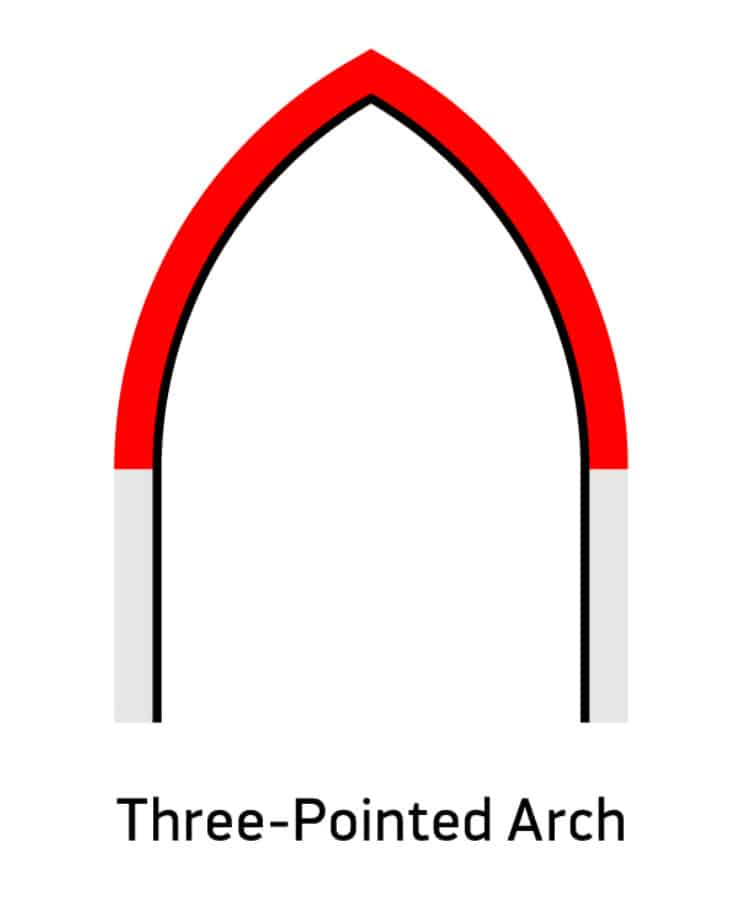 Three-Pointed Arch Diagram