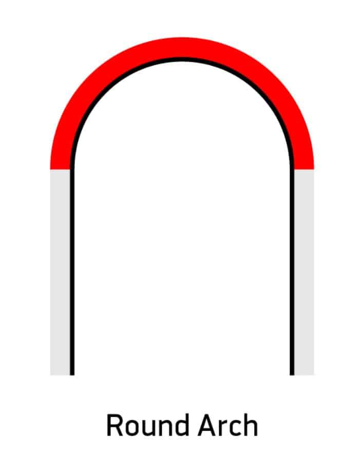 Round arch diagram
